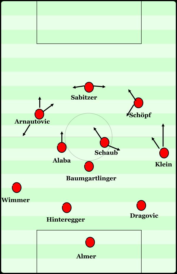 österreich variante pressing 433