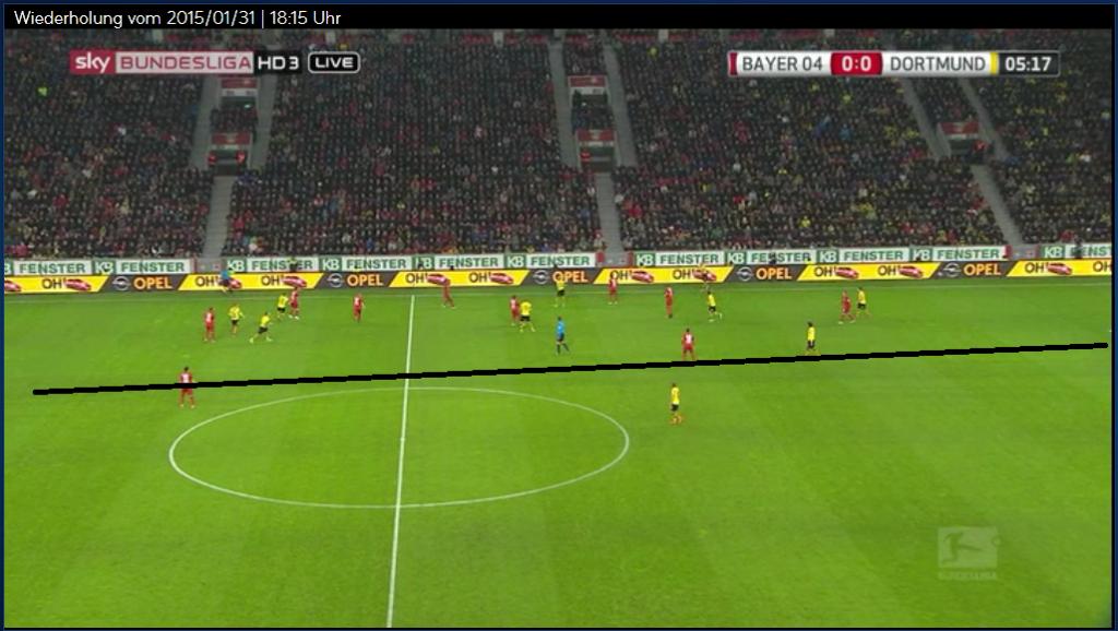 Kompakte Leverkusener beim Einwurf von Schwarz-Gelb
