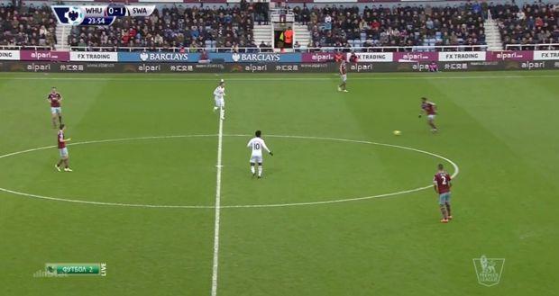 Abkippen und 4-4-2 Swanseas