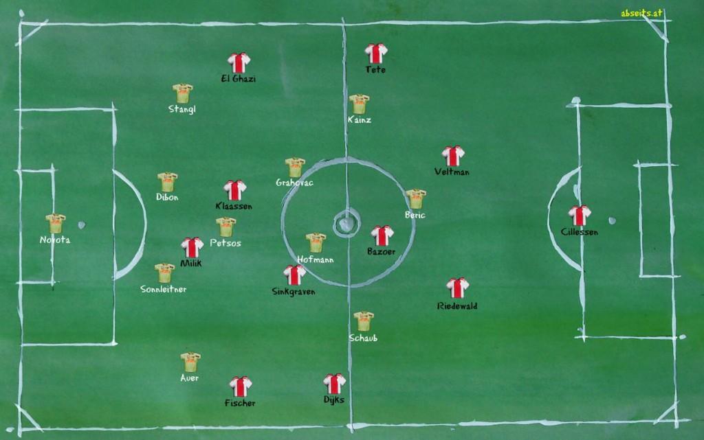 Ajax Amsterdam vs. Rapid 4.8.2015