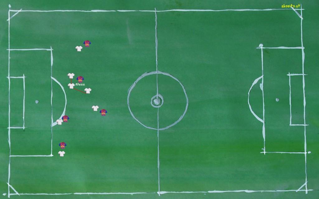 Barcelona Saisonrückblick Grafik1