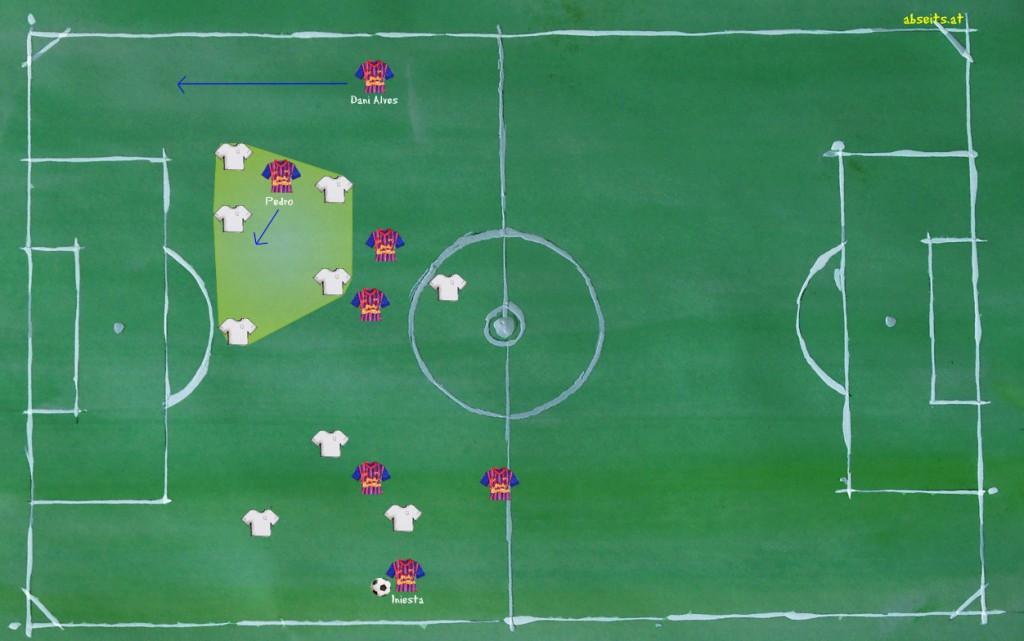 Barcelona Saisonrückblick Grafik2