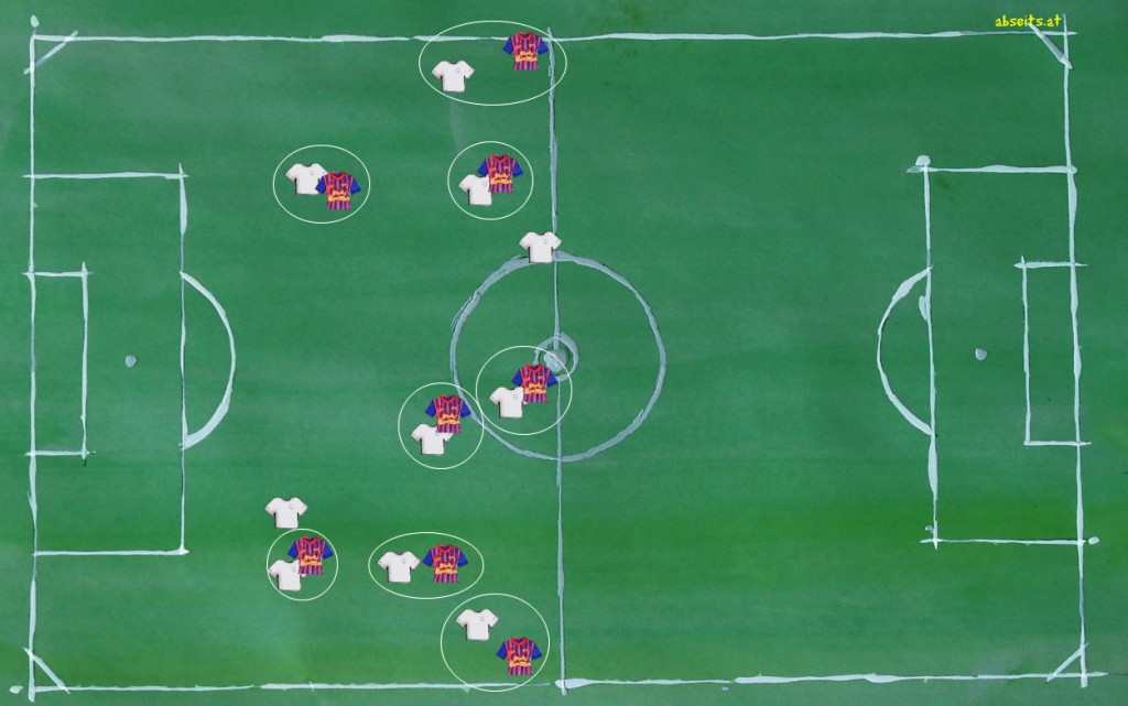 Barcelona Saisonrückblick Grafik3