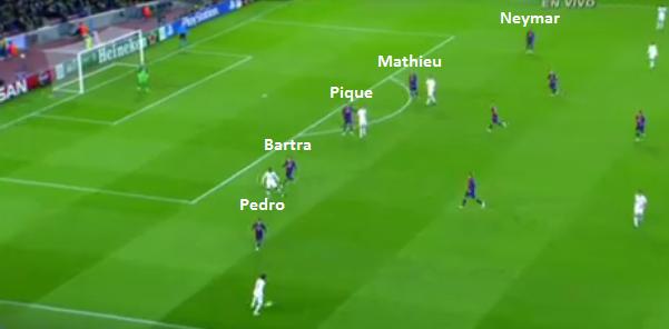 Barcelona mit Fünferkette