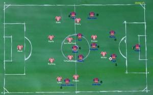 Barcelona vs Bayern Grafik 1