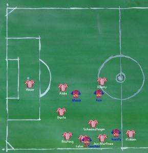 Barcelona vs Bayern Grafik 2