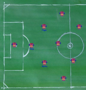 Barcelona vs Bayern Grafik 3