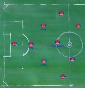 Barcelona vs Bayern Grafik 4