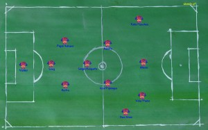 Barcelona vs Bayern Grafik 5