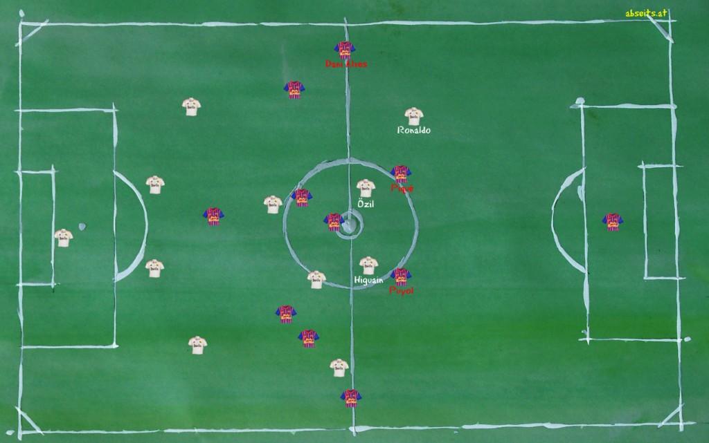 Barcelona vs Real Madrid Räume hinter Außenverteidigern