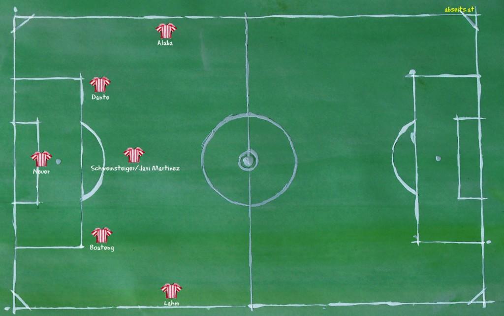 Bayern München vs Barcelona 1