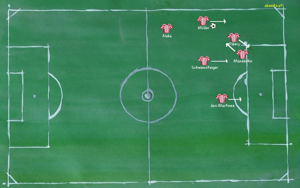 Bayern München vs Barcelona 2