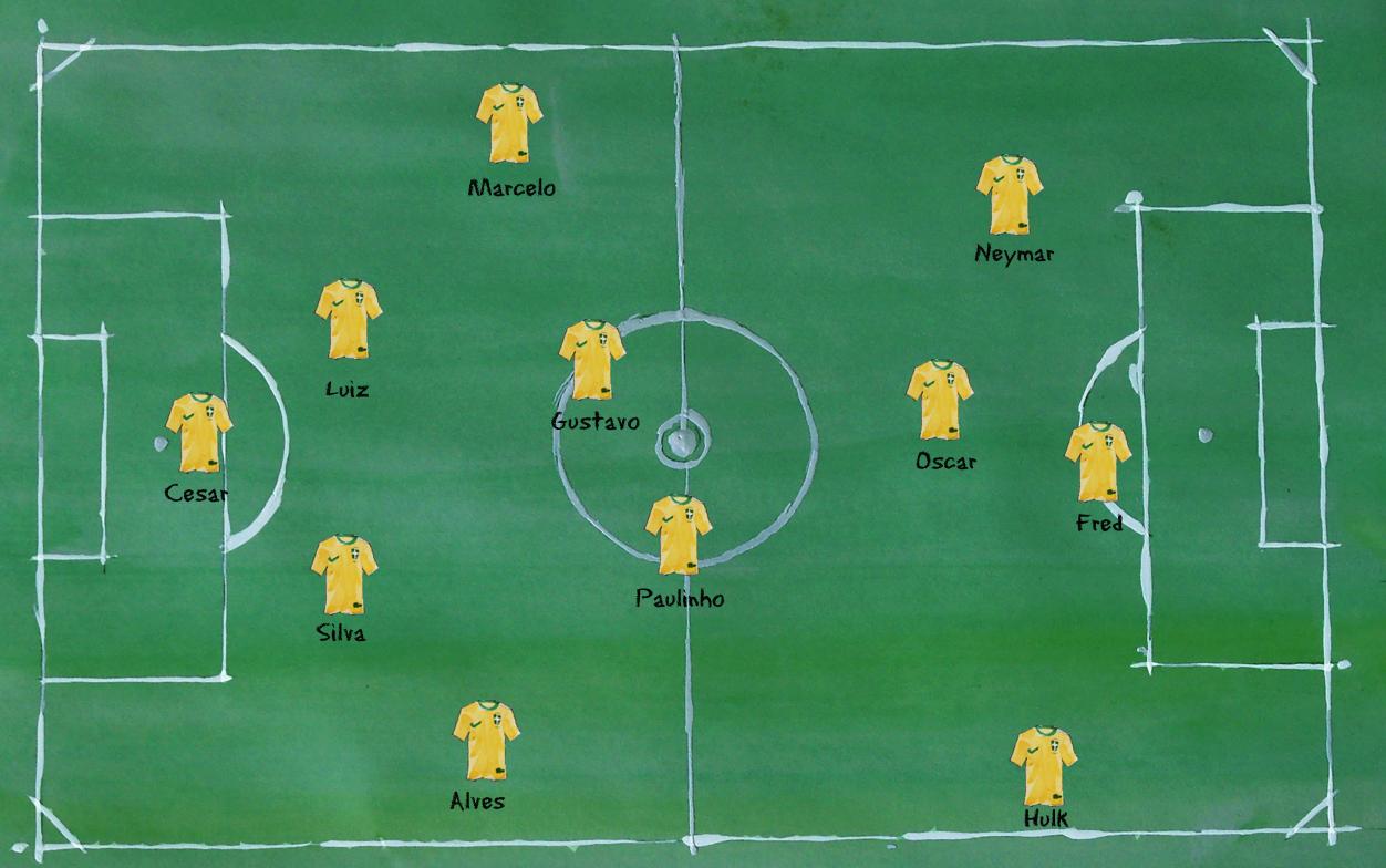 Brasilien WM 2014-1