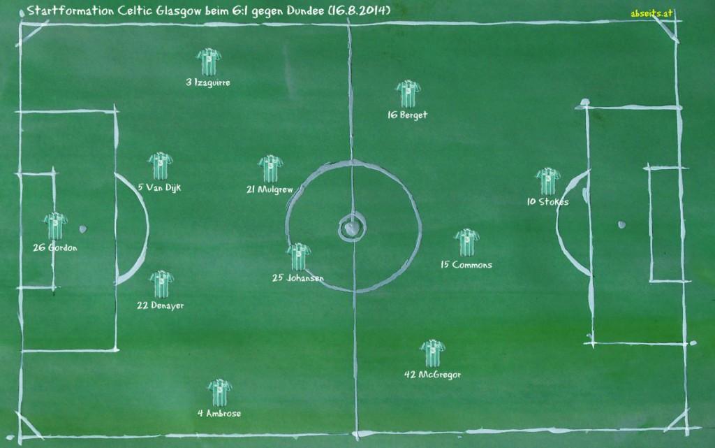 Celtic_vs_Dundee