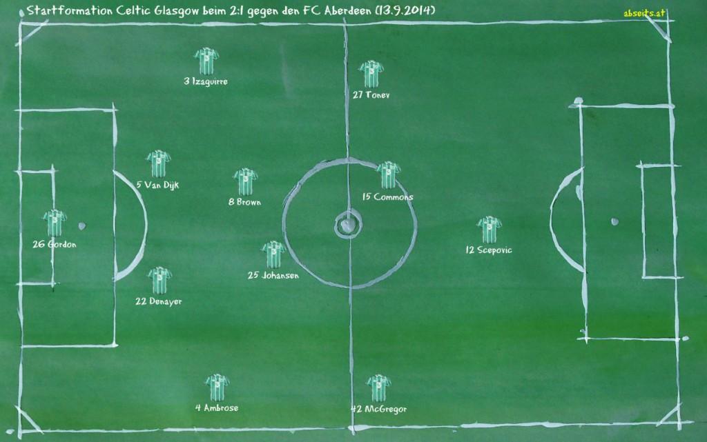 Celtic_vs_FC_Aberdeen