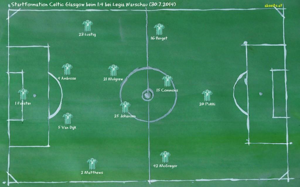 Celtic_vs_Legia_Warschau