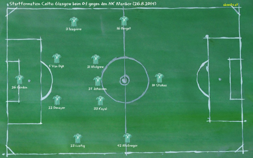 Celtic_vs_NK_Maribor