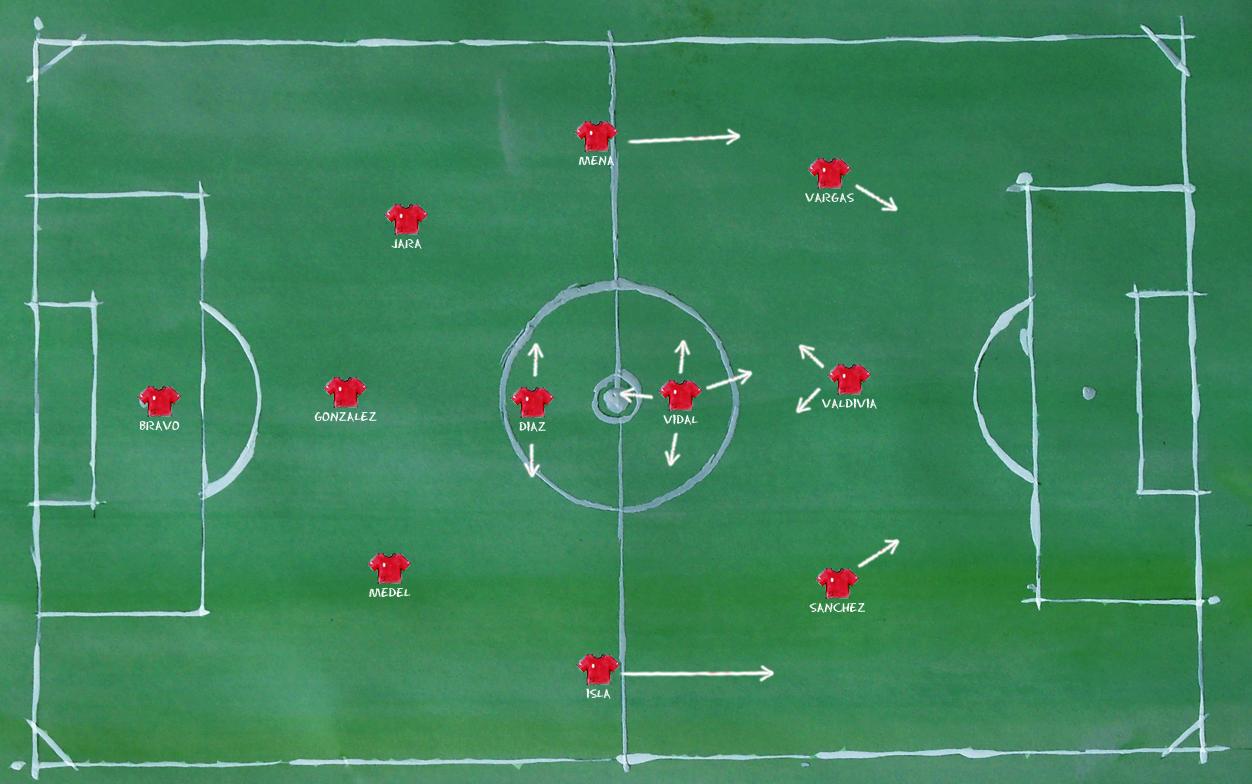 Chile-3-4-3