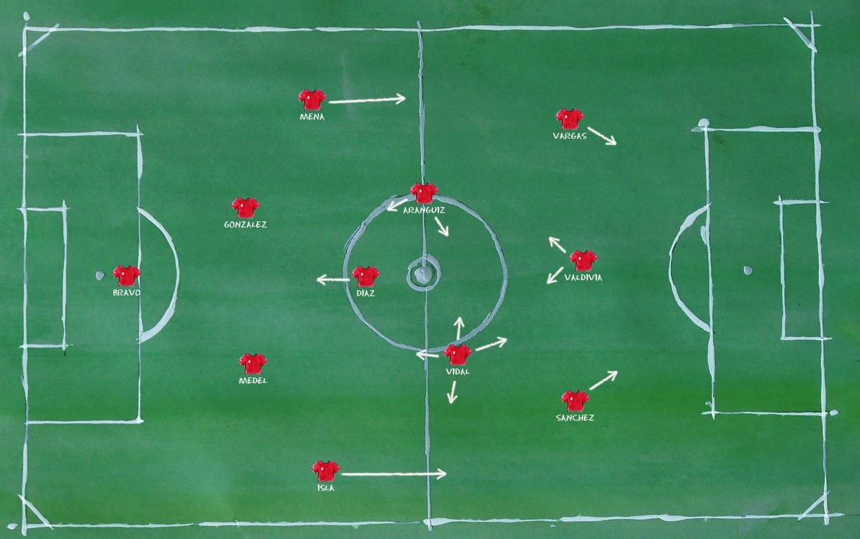 Chile-4-3-3