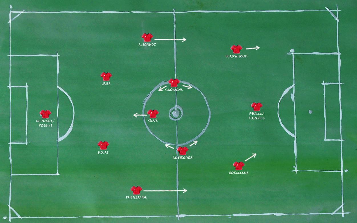 Chile-4-4-3-B