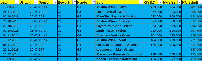 Europacup 2