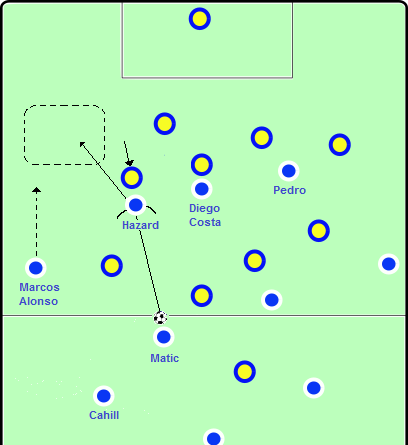_Everton