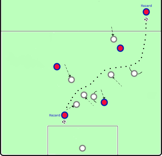 _Goal