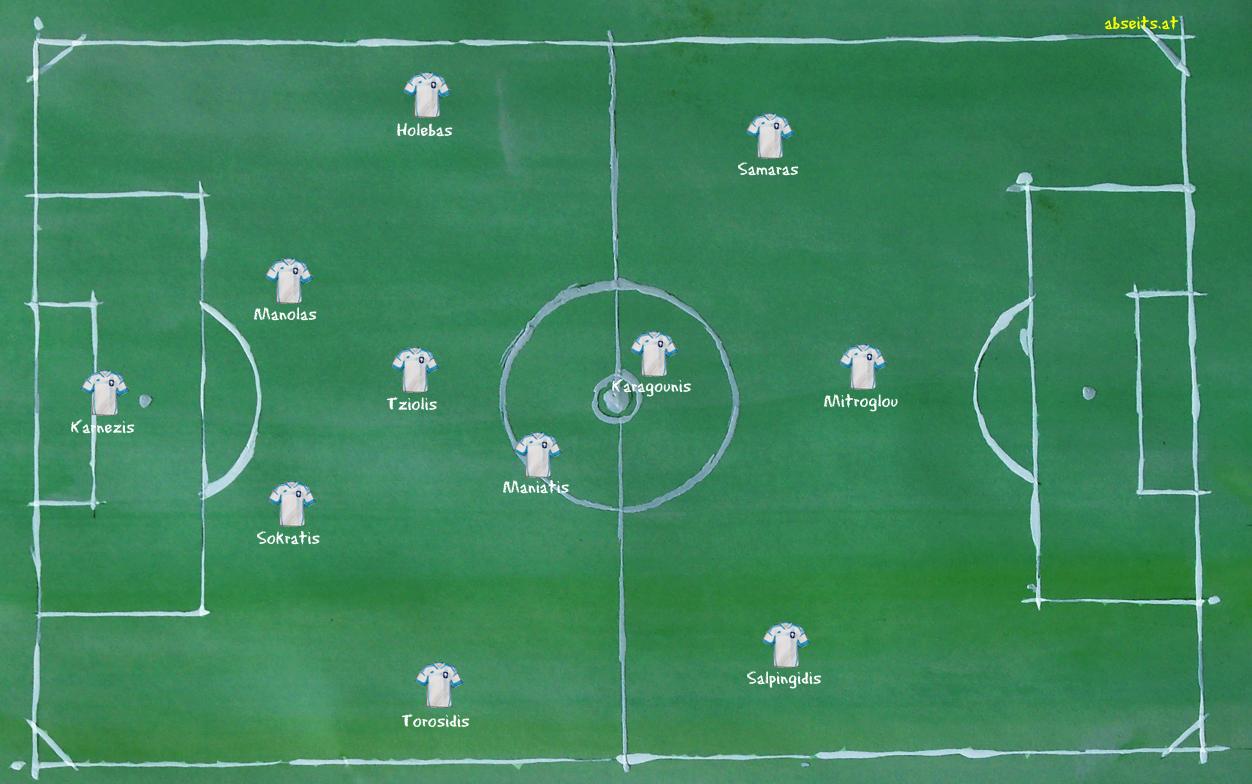 Griechenland 4-1-2-3 _ beste Aufstellung
