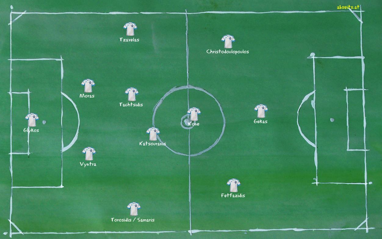 Griechenland 4-1-4-1 _ B-Mannschaft