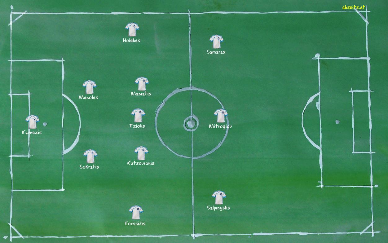Griechenland 4-3-3 _ gegen starke Gegner