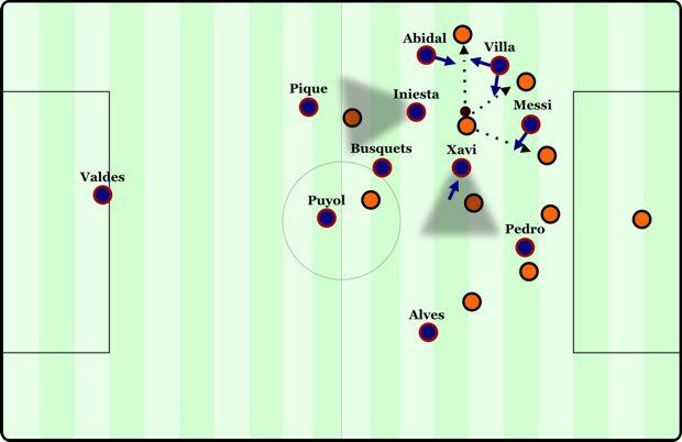 Guardiolas passwegorientiertes Gegenpressing1