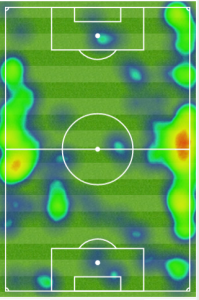 Heatmap: Angha vs. Wittek