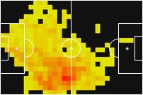 Heatmap Cristiano Ronaldo