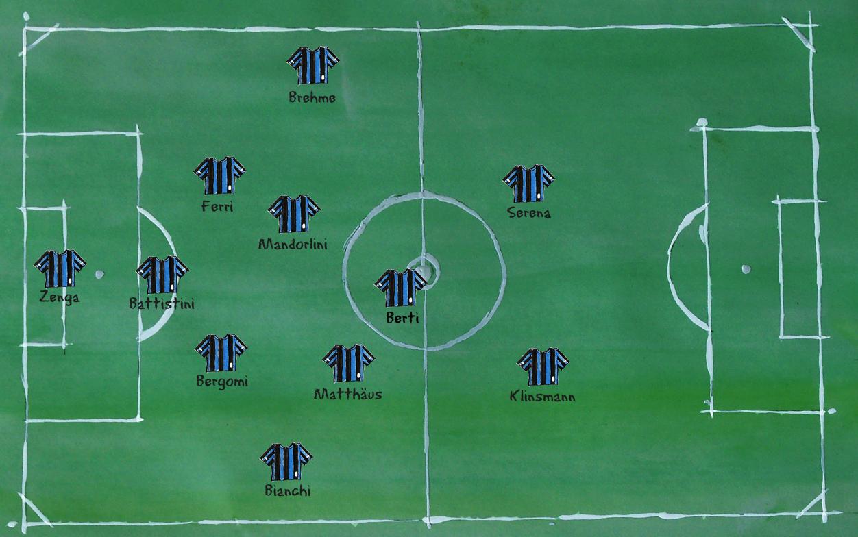 Inter Mailand Aufstellung