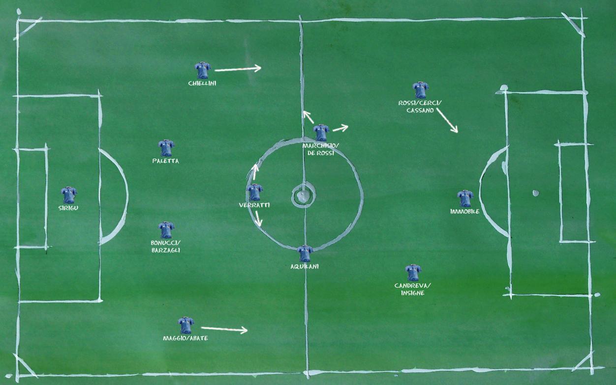 Italien-4-3-2-1-B