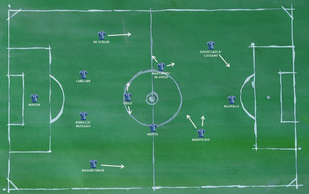 Italien-4-3-2-1