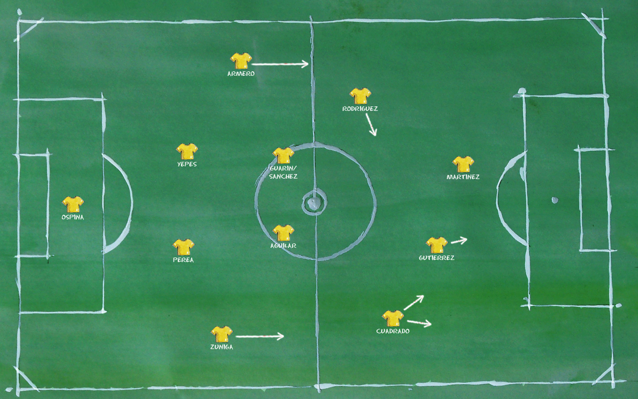 Kolumbien-4-2-2-2