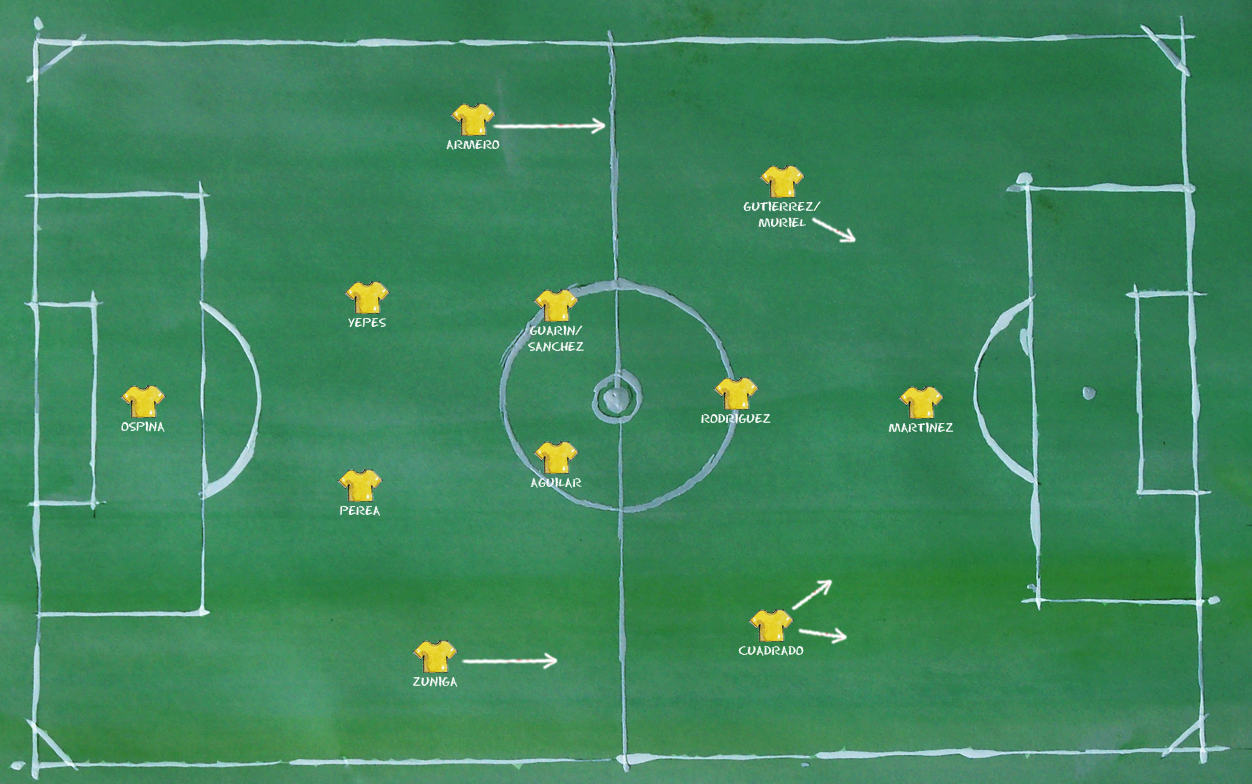 Kolumbien-4-2-3-1