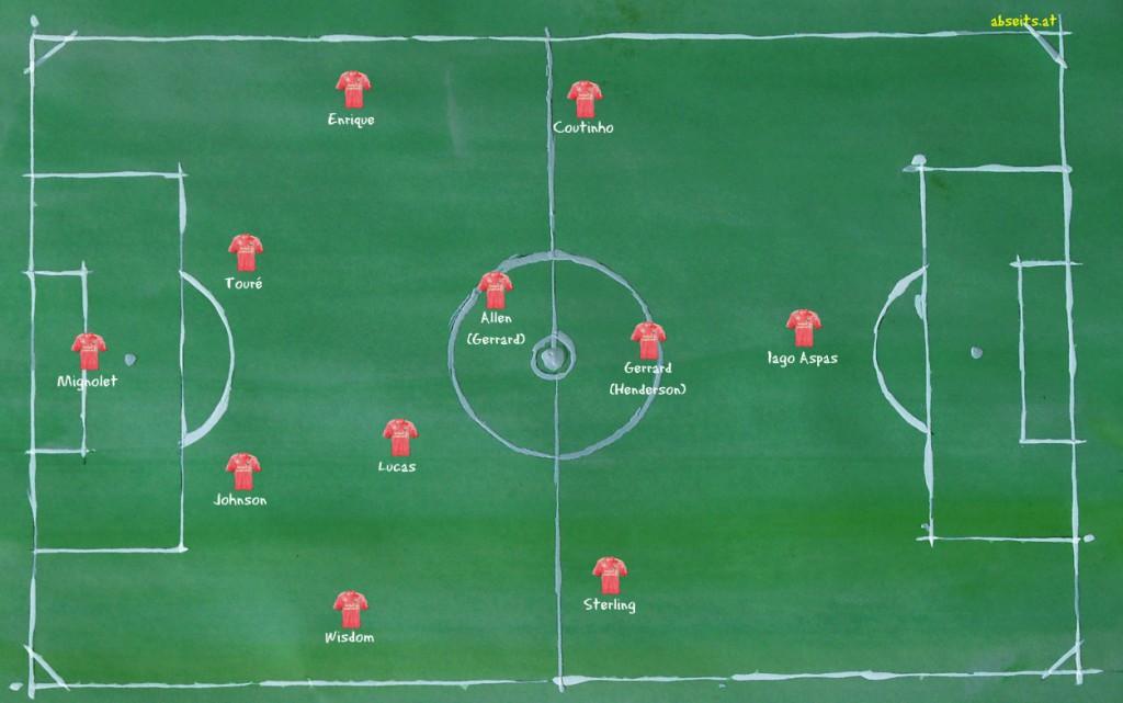 Liverpool_mögliche-aufstellung-gegen-stoke