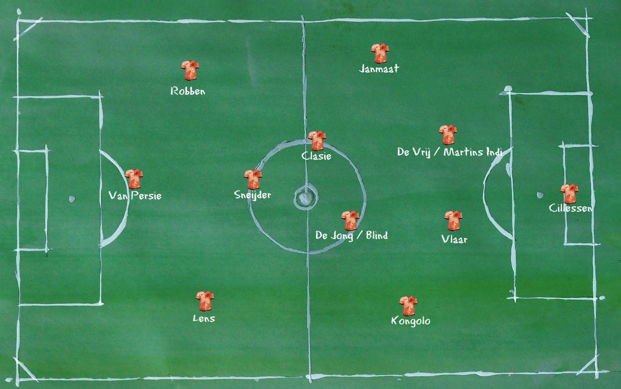 Niederlande WM 2014 4-3-3