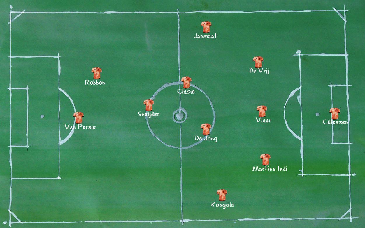 Niederlande WM 2014 5-3-2