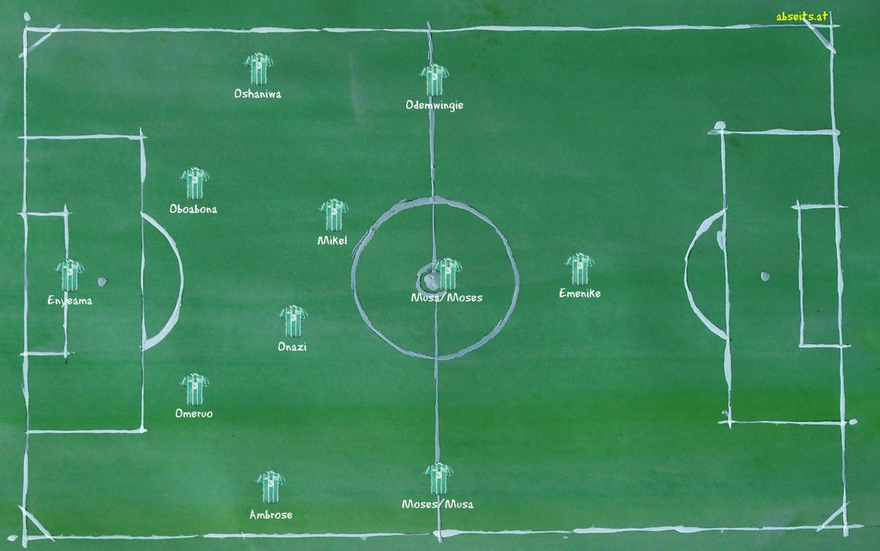 Nigeria-4-2-3-1