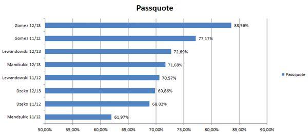 Passquote1