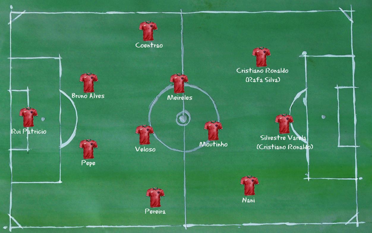 Portugal - Aufstellung 4-1-4-1 mit falscher Neun