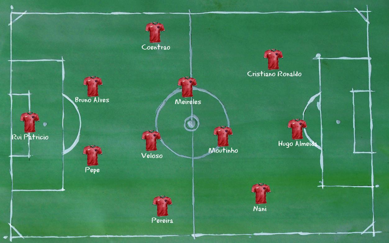 Portugal - Aufstellung 4-1-4-1
