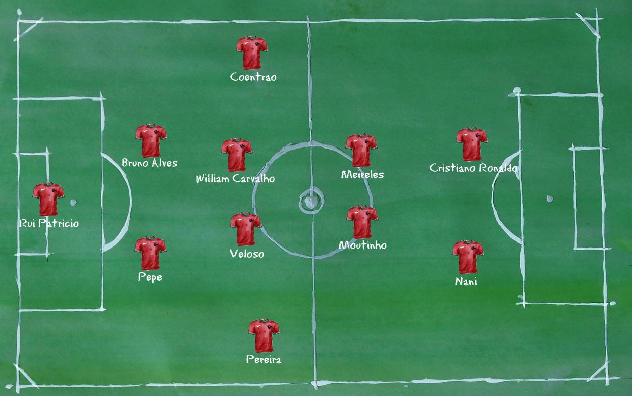Portugal - Aufstellung 4-2-2-2