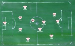 RB Salzburg - Aufstellung-4