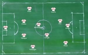 RB Salzburg - Aufstellung-5