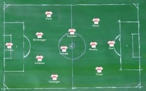RB Salzburg - Aufstellung