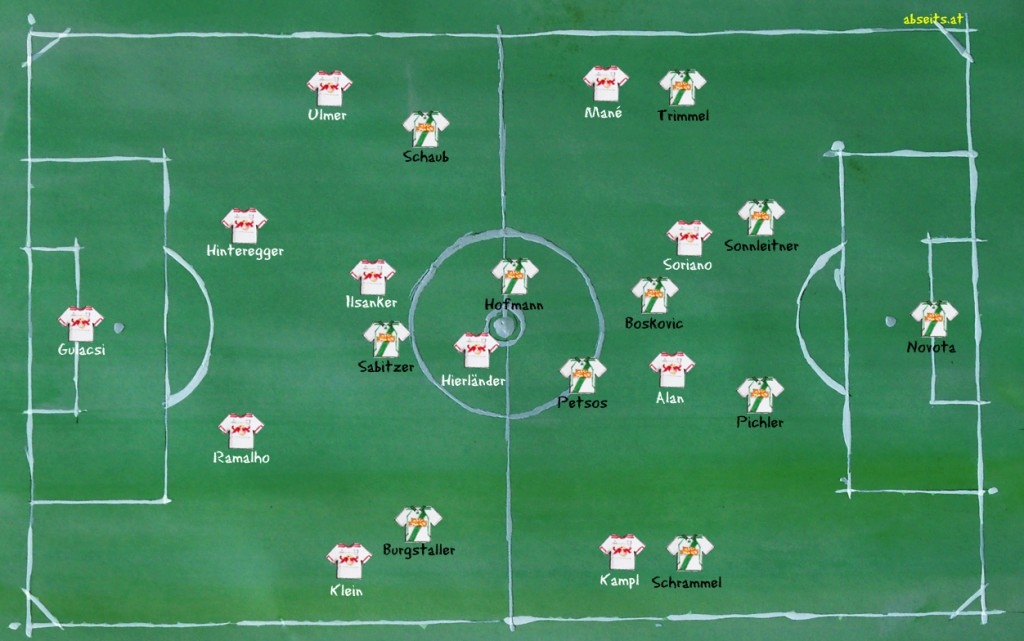 RB Salzburg vs Rapid Wien 2013